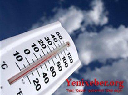 Mart ayında havanın temperaturu 22 dərəcəyədək qalxacaq –AYLIQ HAVA