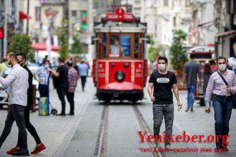 Türkiyədə-