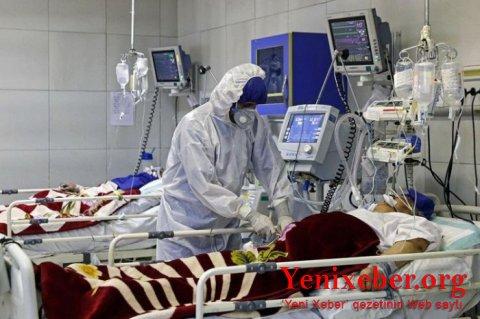 Qonşu ölkədə daha 194 nəfər koronavirusdan öldü
