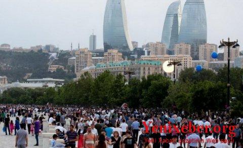 Azərbaycan əhalisinin sayı-