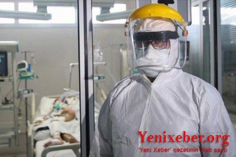 Qardaş ölkədə koronavirusdan ölüm sayı kəskin artdı