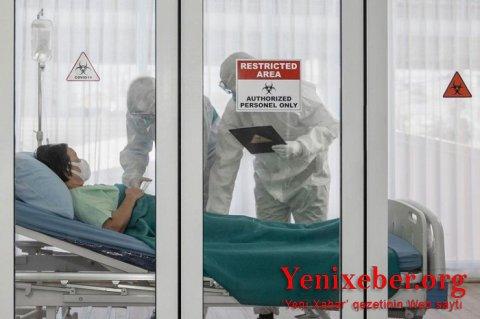 Bu ölkədə son sutka ərzində 6035 nəfər koronavirusa yoluxub
